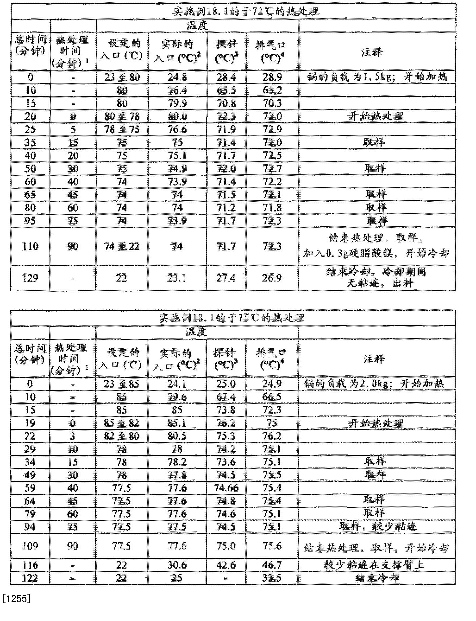 Figure CN102743355BD01321