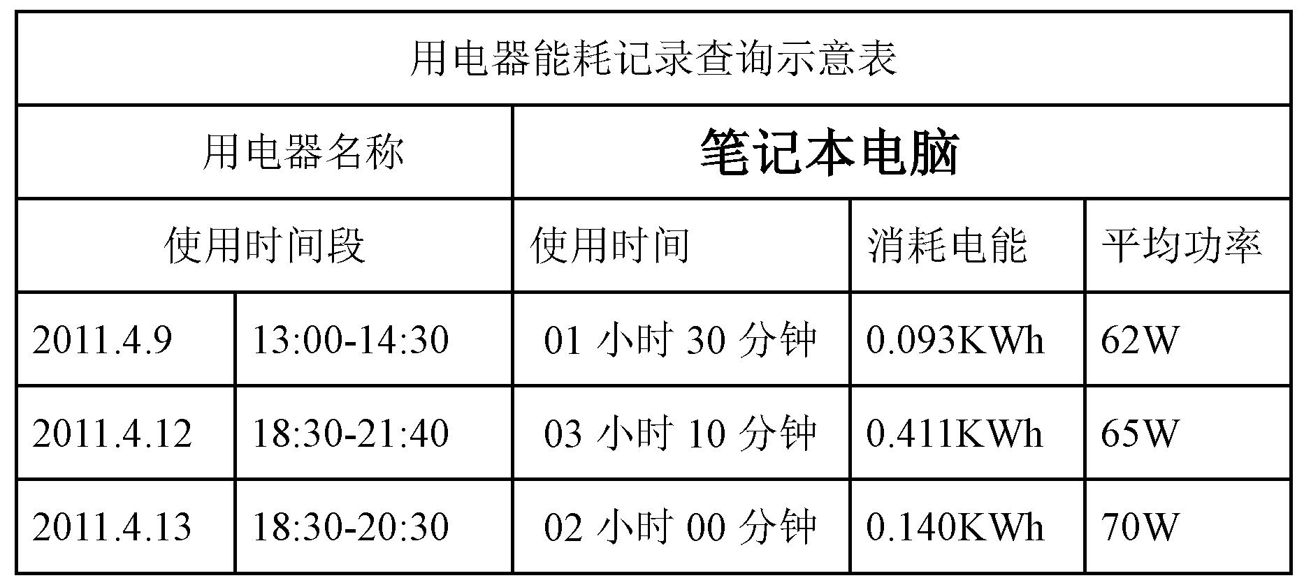 Figure CN102279326BD00091
