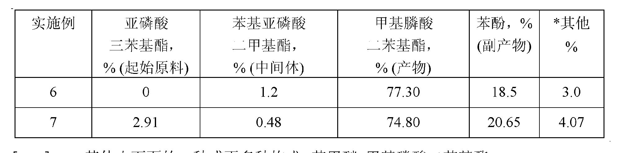 Figure CN102641745BD00161