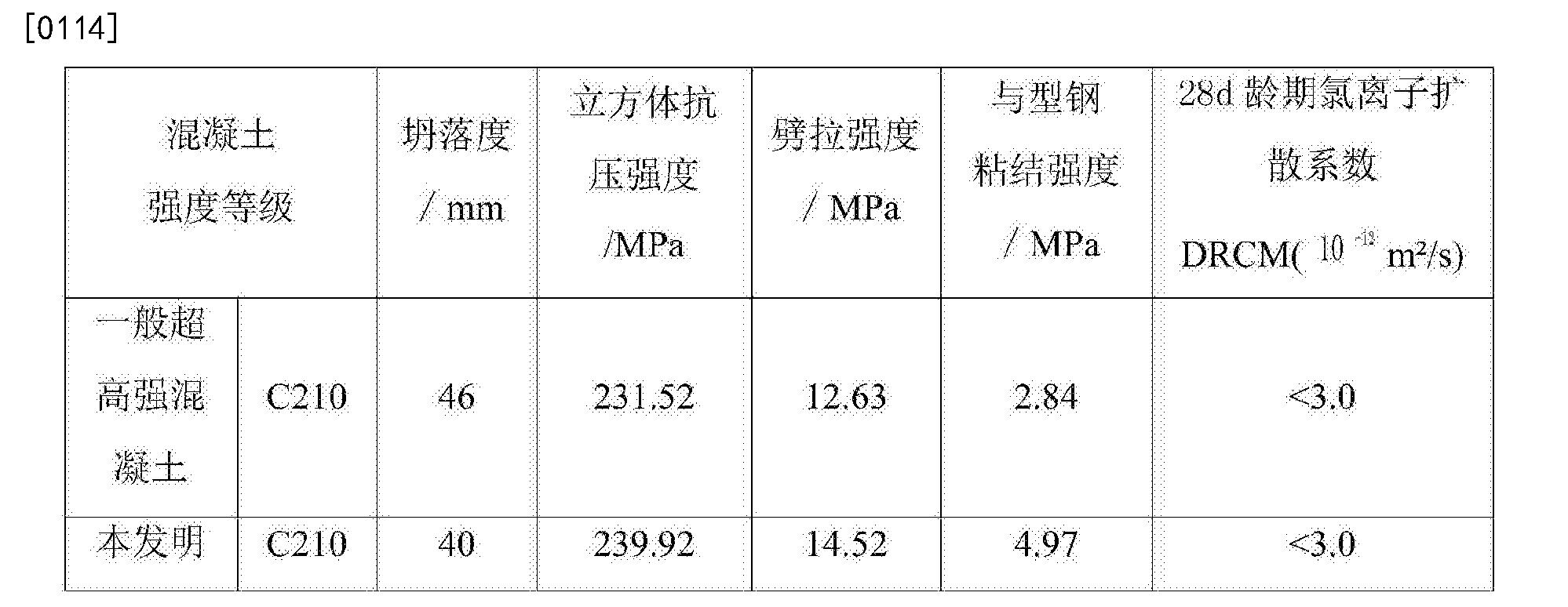 Figure CN105693170BD00181