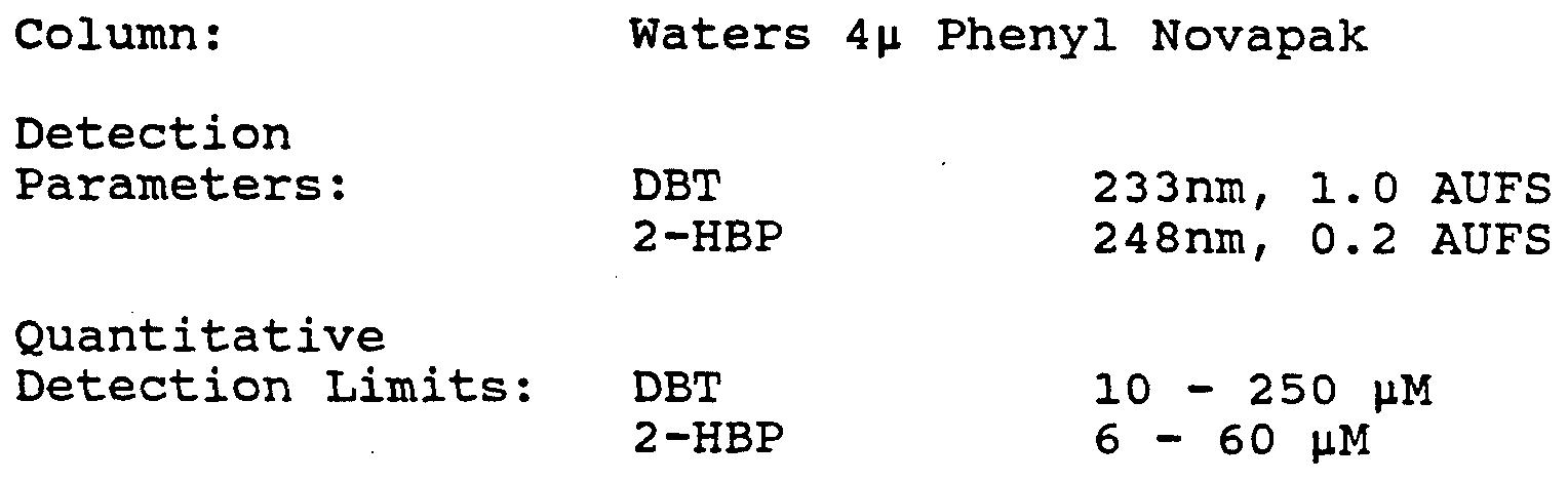 WO1994001563A1 - Recombinant dna encoding a desulfurization