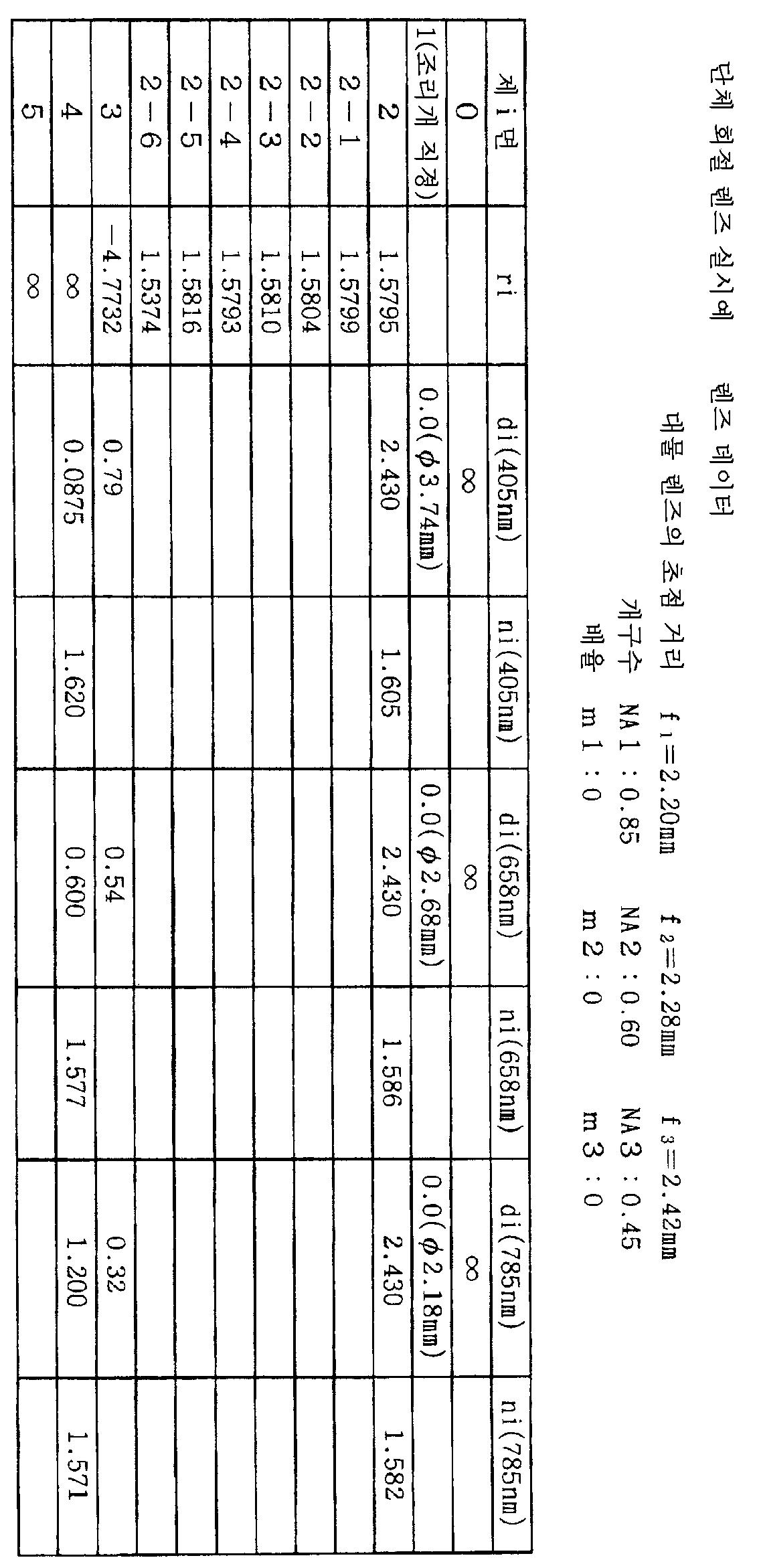Figure 112008062727983-pct00003