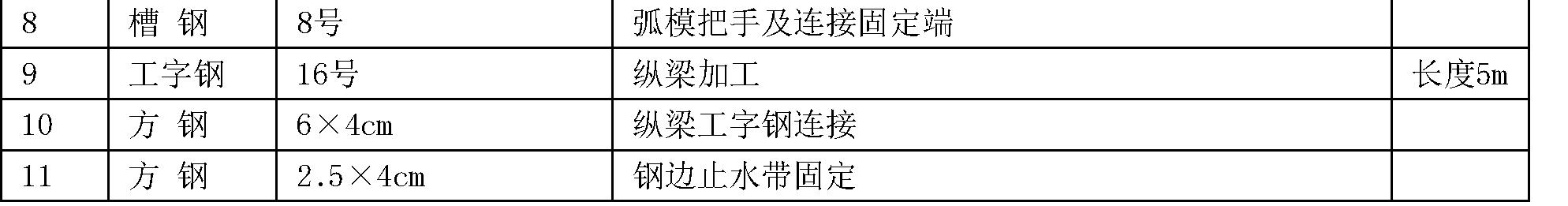Figure CN105134253BD00101