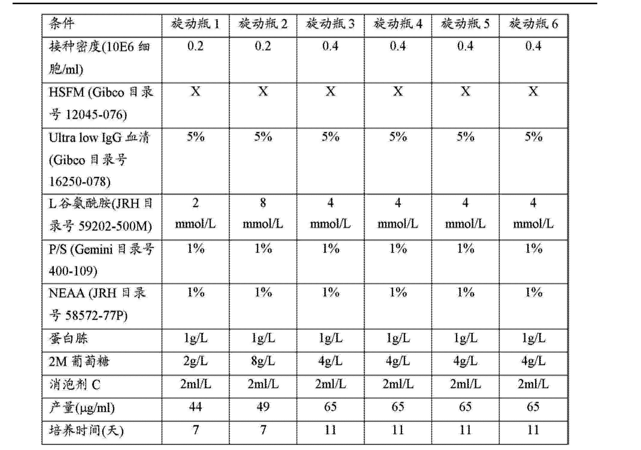 Figure CN103880955AD00591