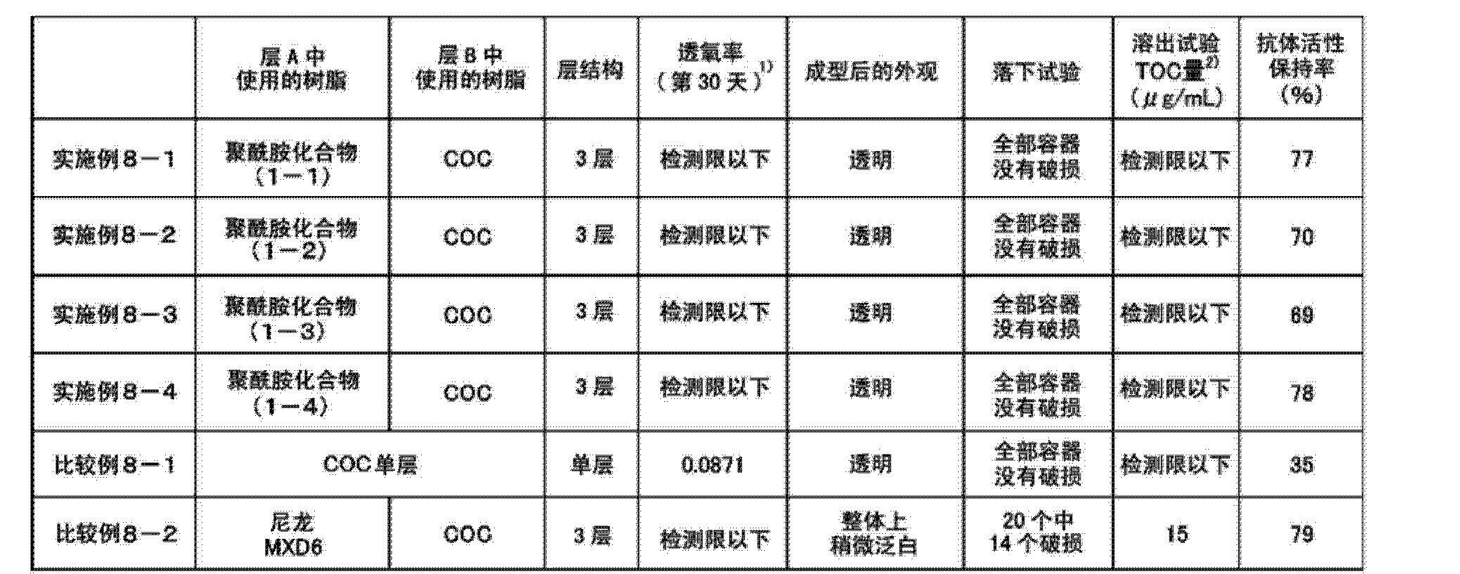 Figure CN103998523AD00601