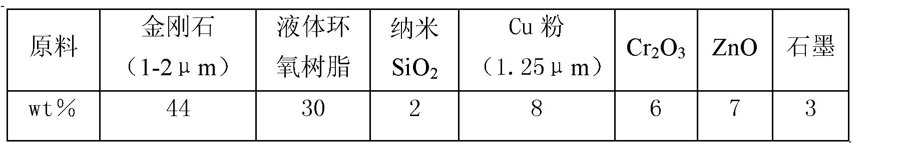 Figure CN102601745AD00071