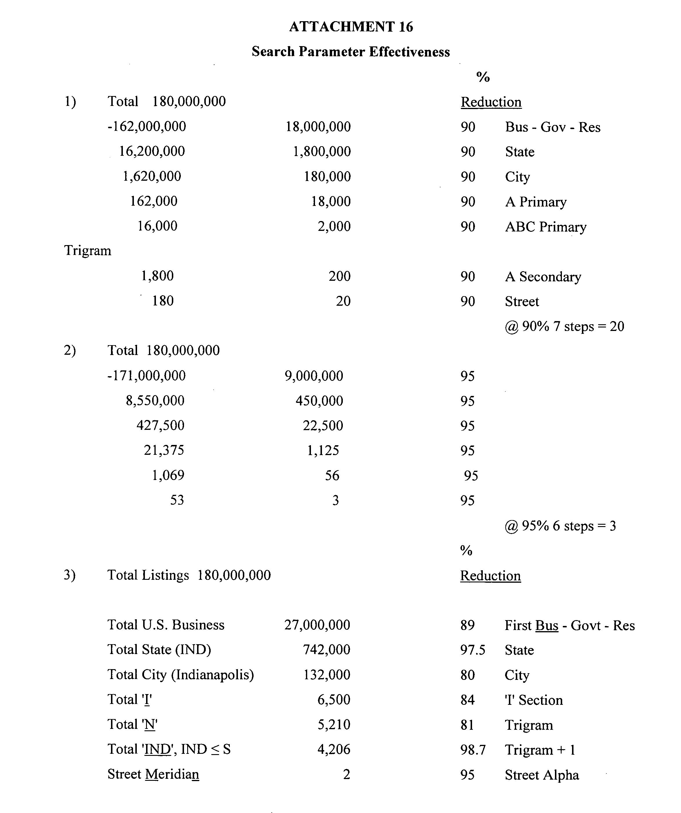 Figure US20060053101A1-20060309-P00018