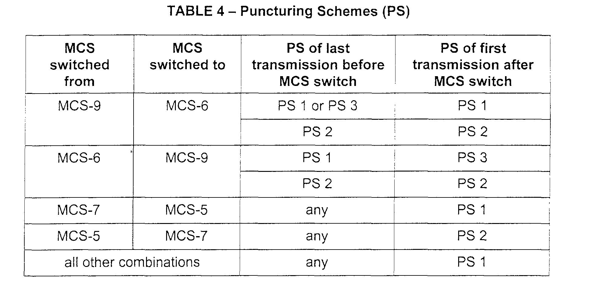 Figure 00430001