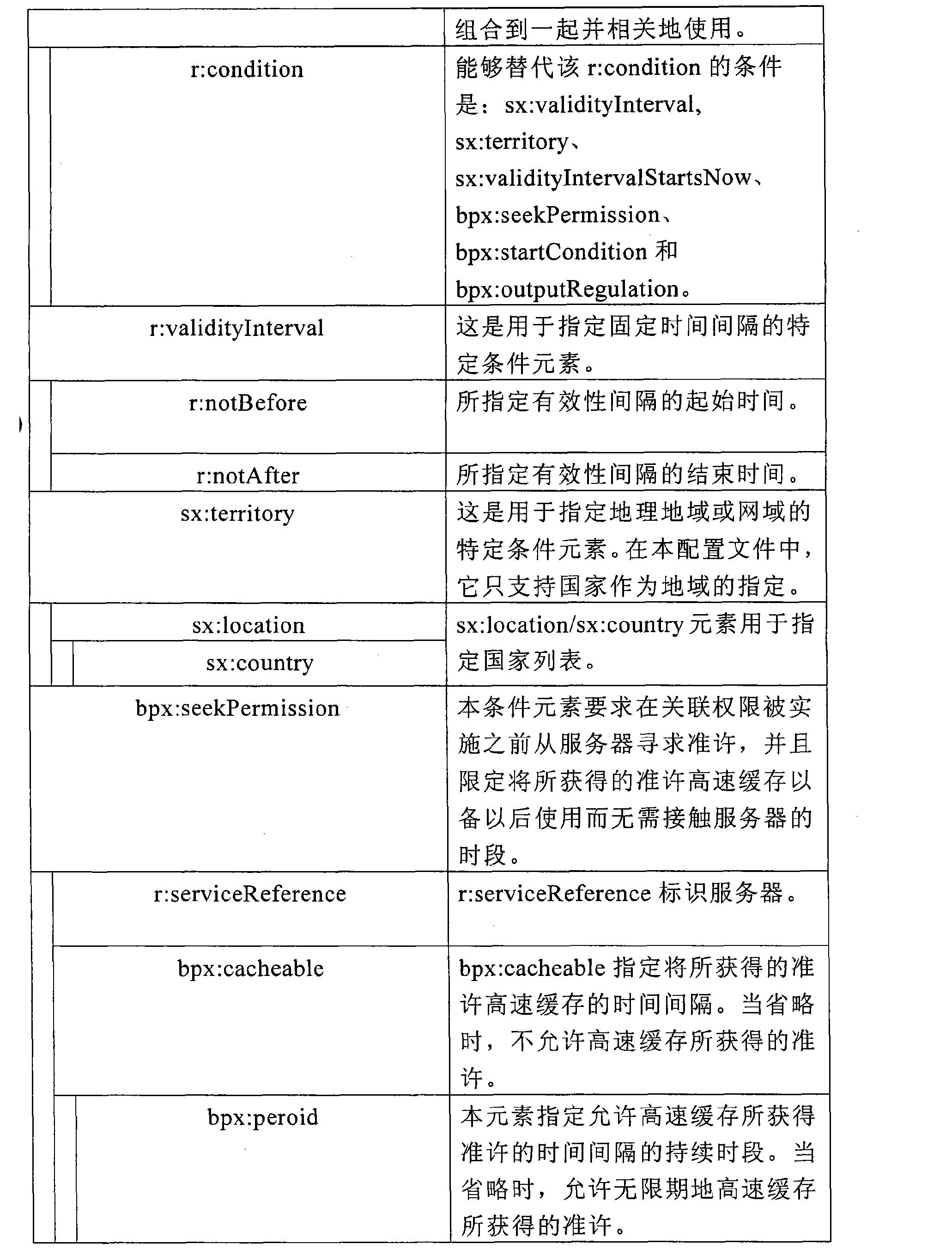 Figure CN101278510BD00461