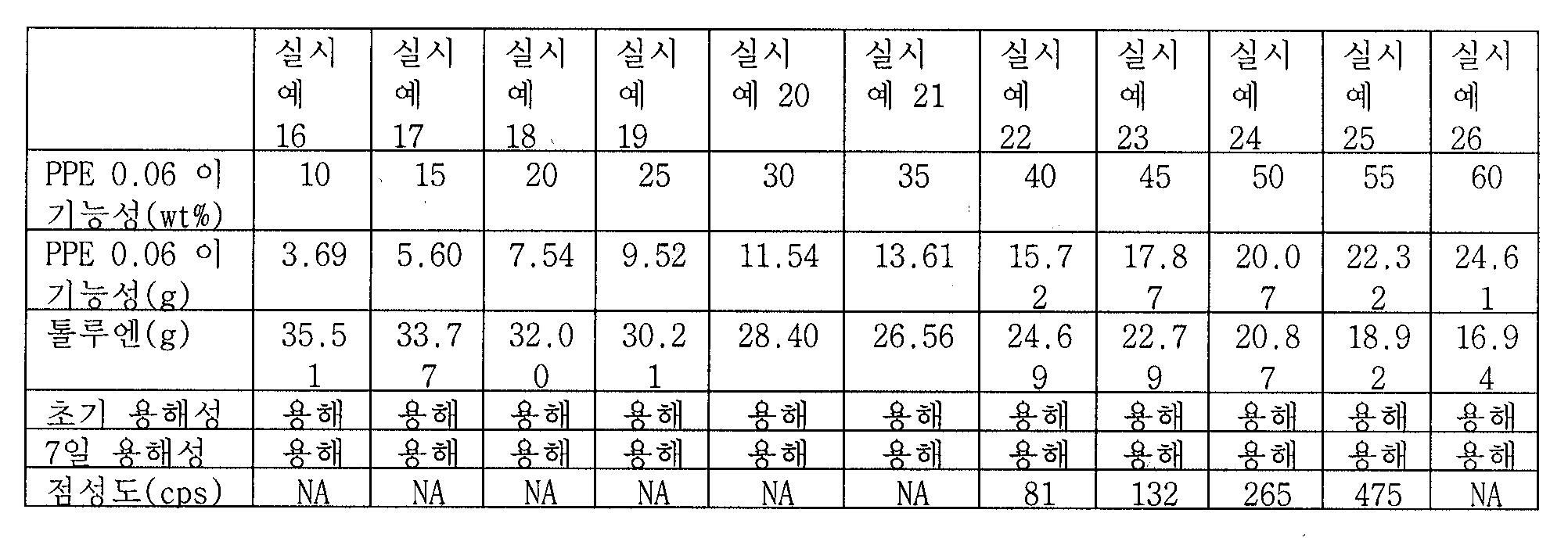Figure 112009046791011-pct00020