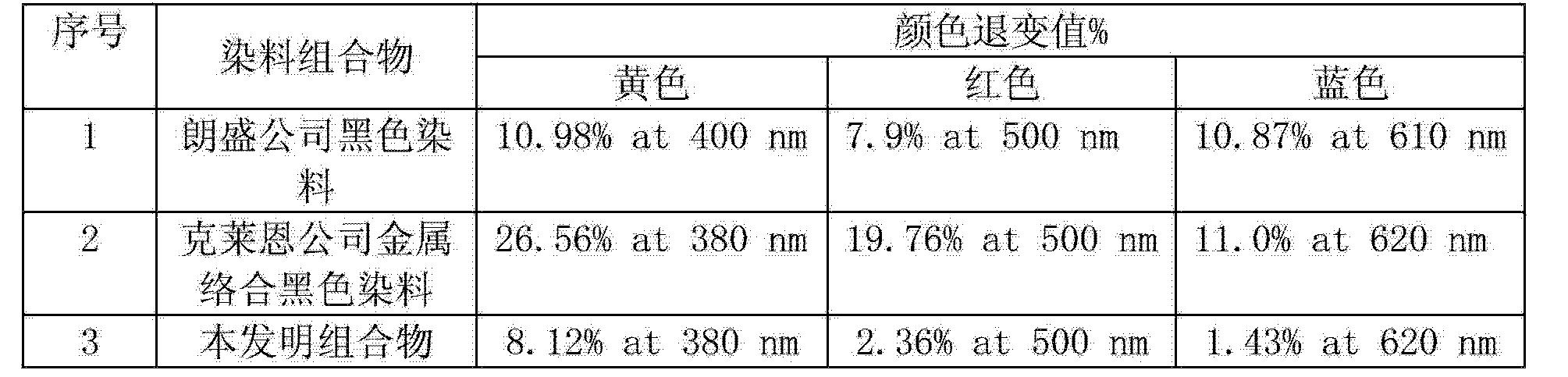 Figure CN102924973AD00161