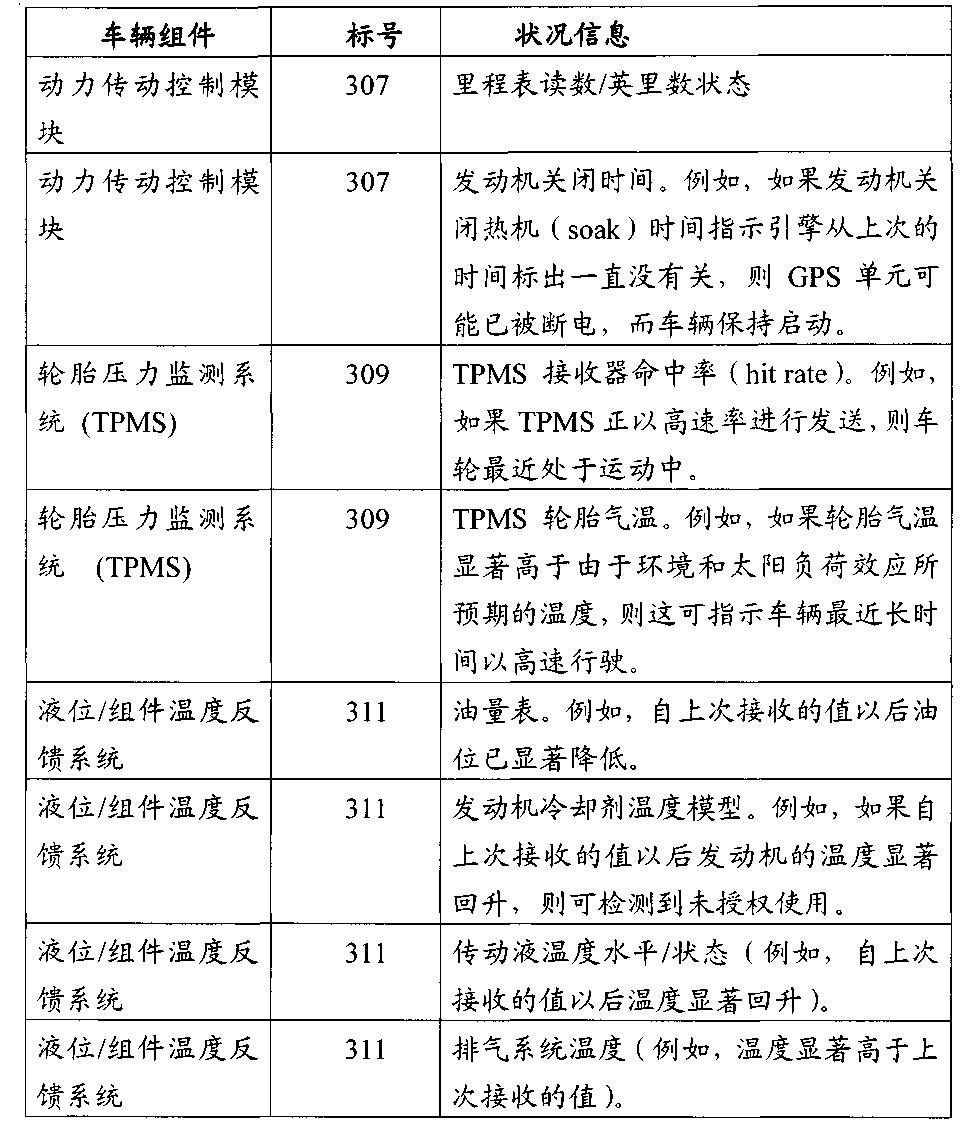 Figure CN102167008BD00111