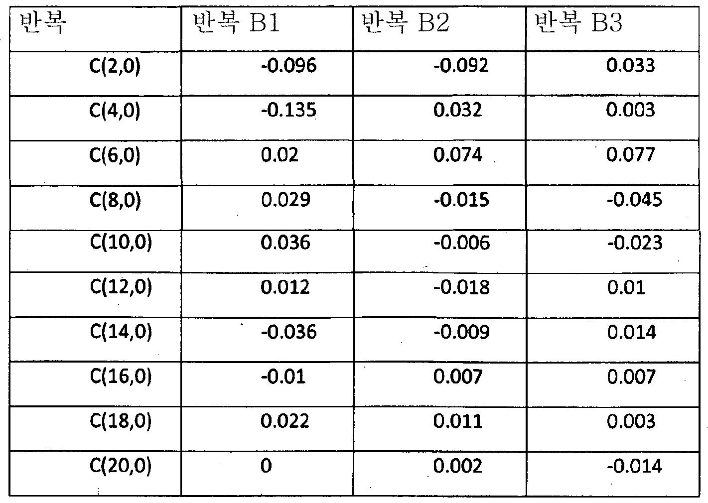 Figure 112014105016158-pct00012