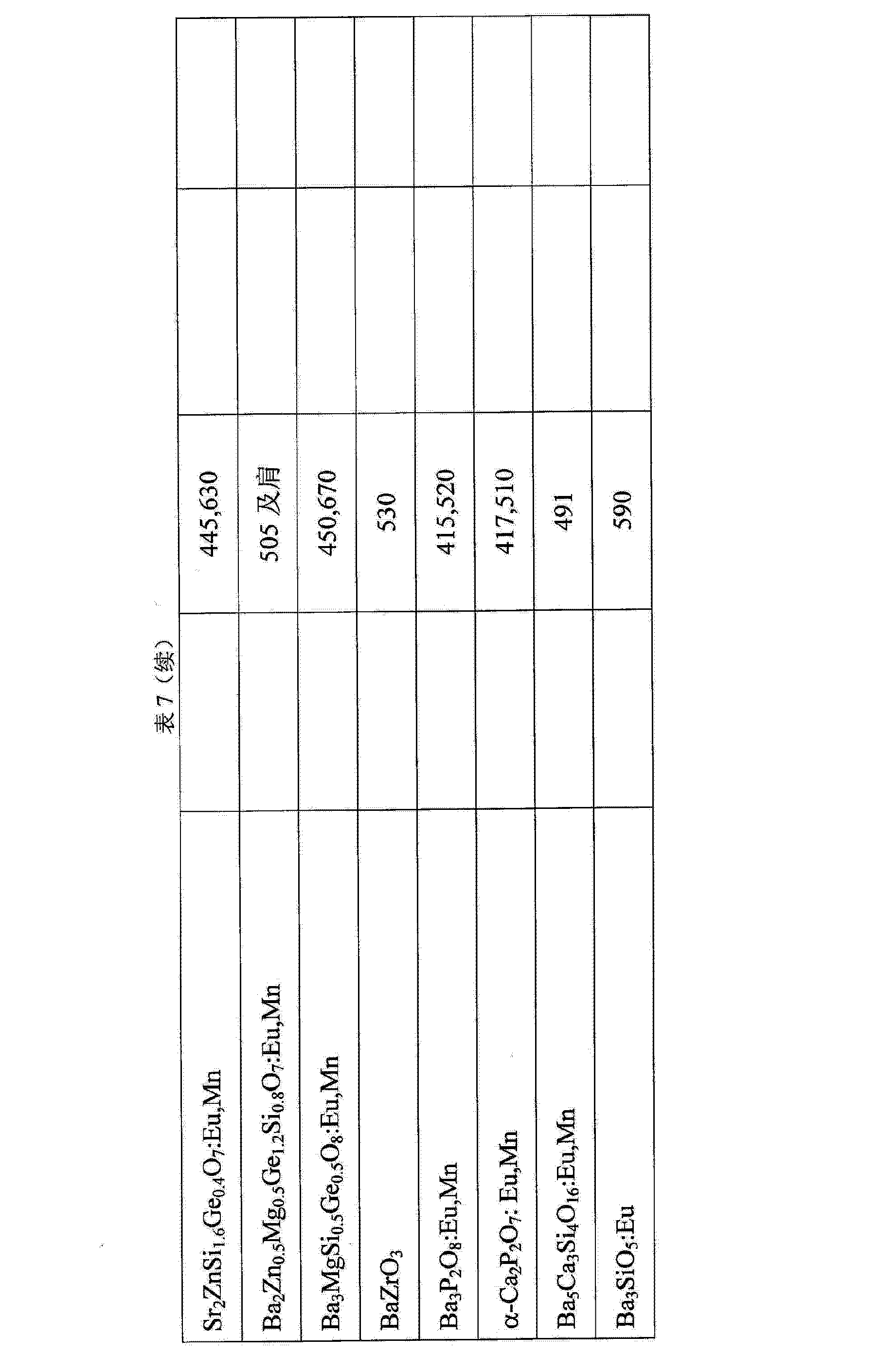Figure CN1729267BD00181