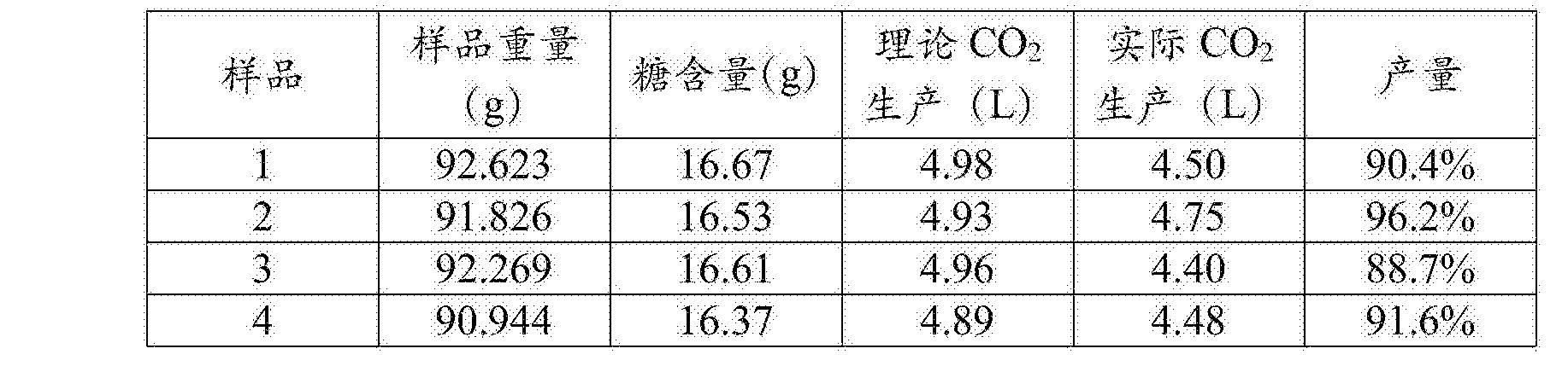 Figure CN107109440AD00161