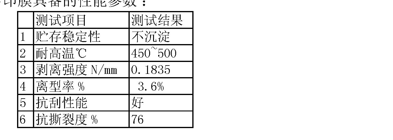 Figure CN103481696AD00051
