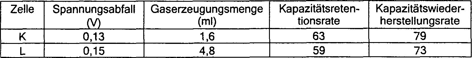 Figure 00220001