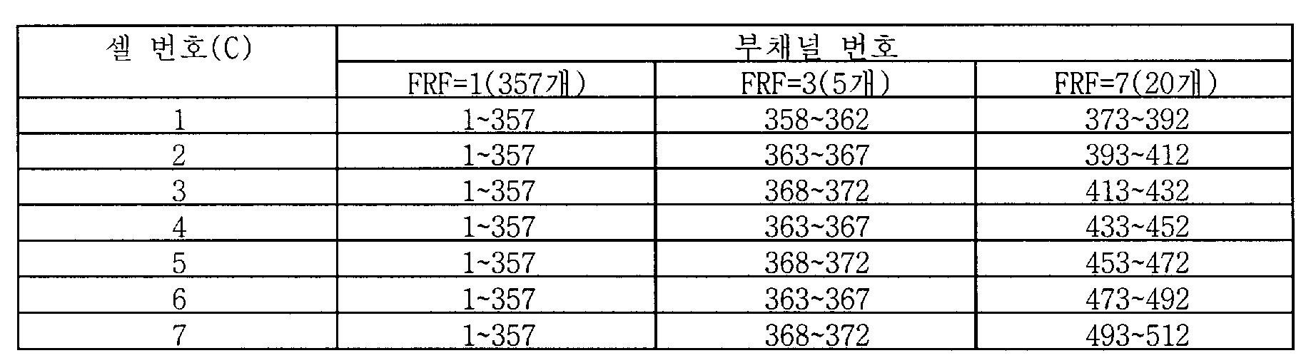 Figure 112003049168140-pat00012