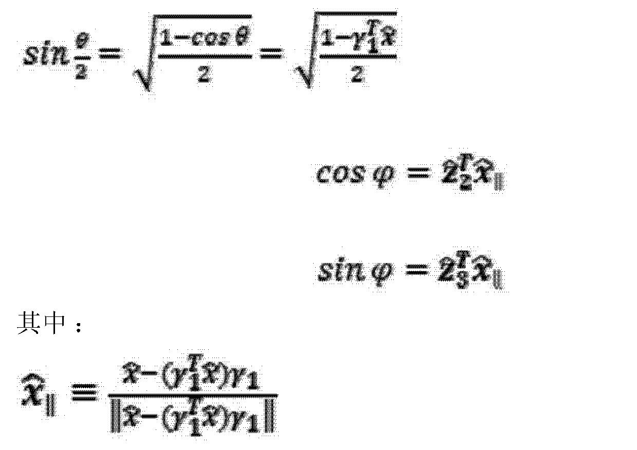 Figure CN104282036AD00393
