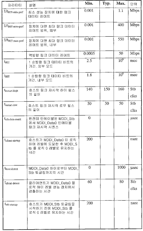 Figure 112006076661523-pct00015