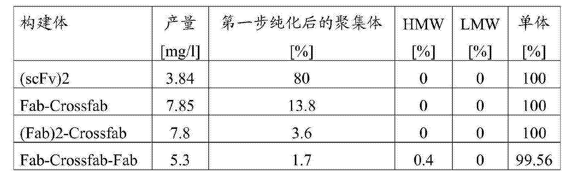 Figure CN103889452BD00481