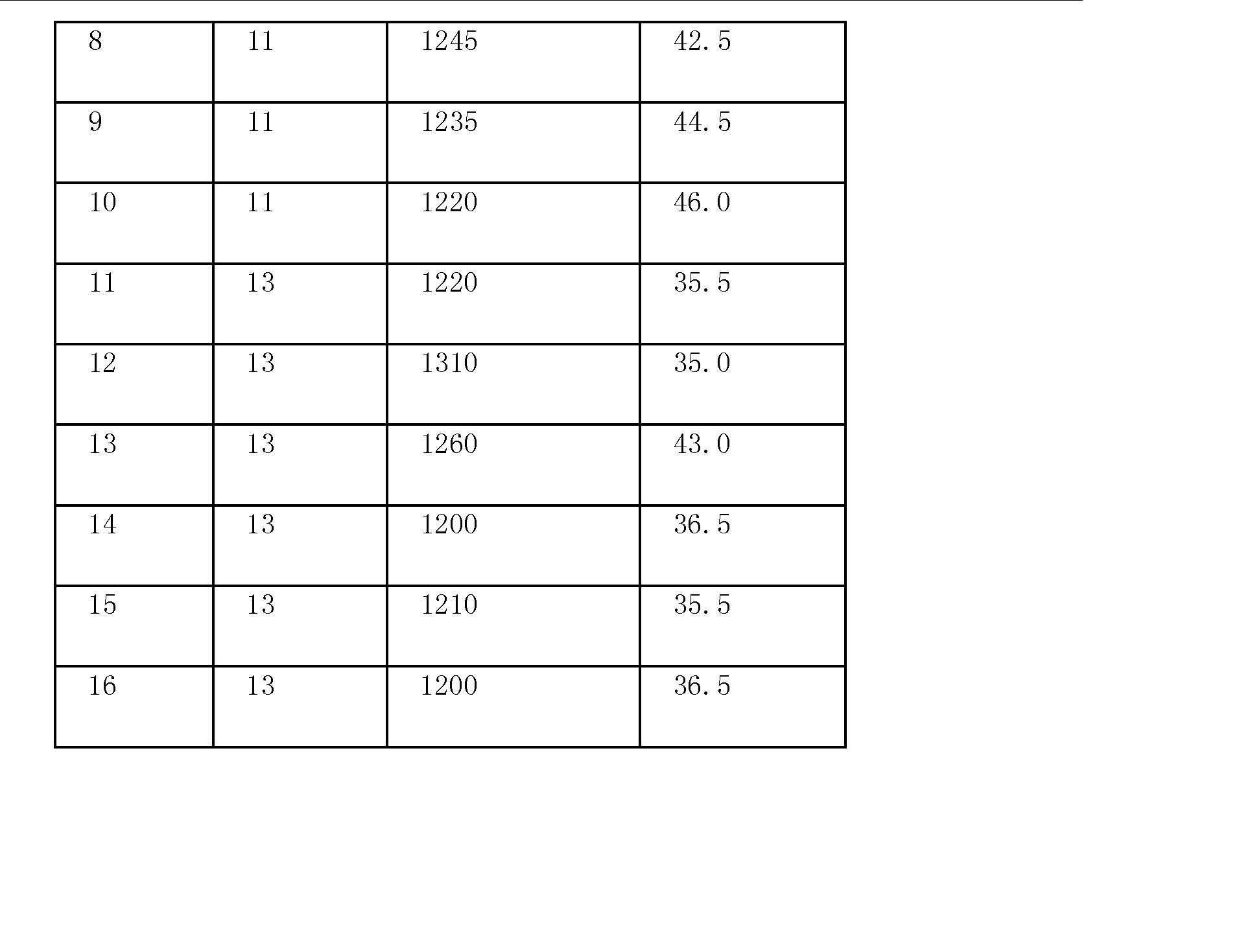 Figure CN101649416BD00071