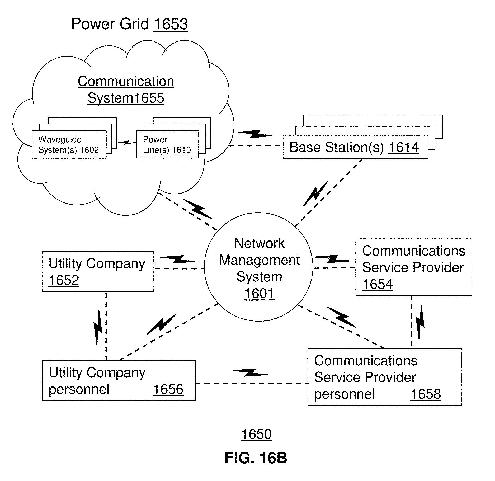 us9742462b2 transmission medium and communication interfaces and rh patents google com