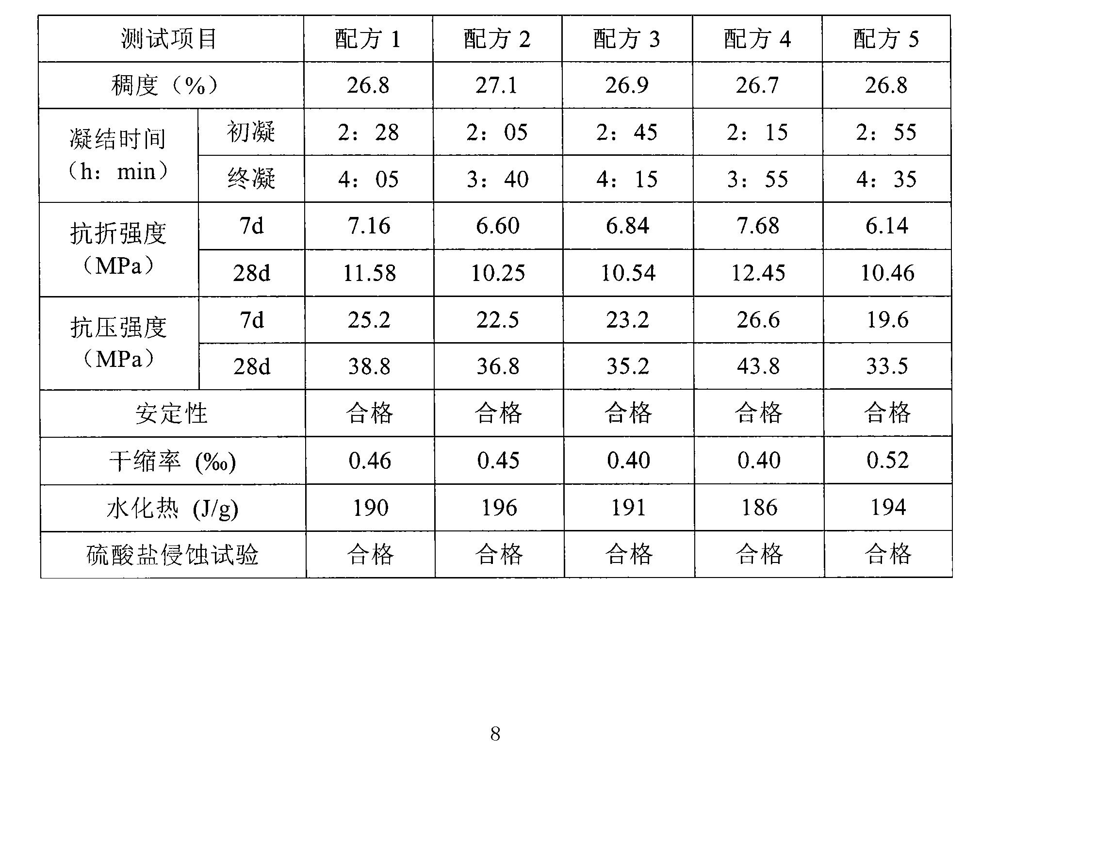 Figure CN101423342BD00082
