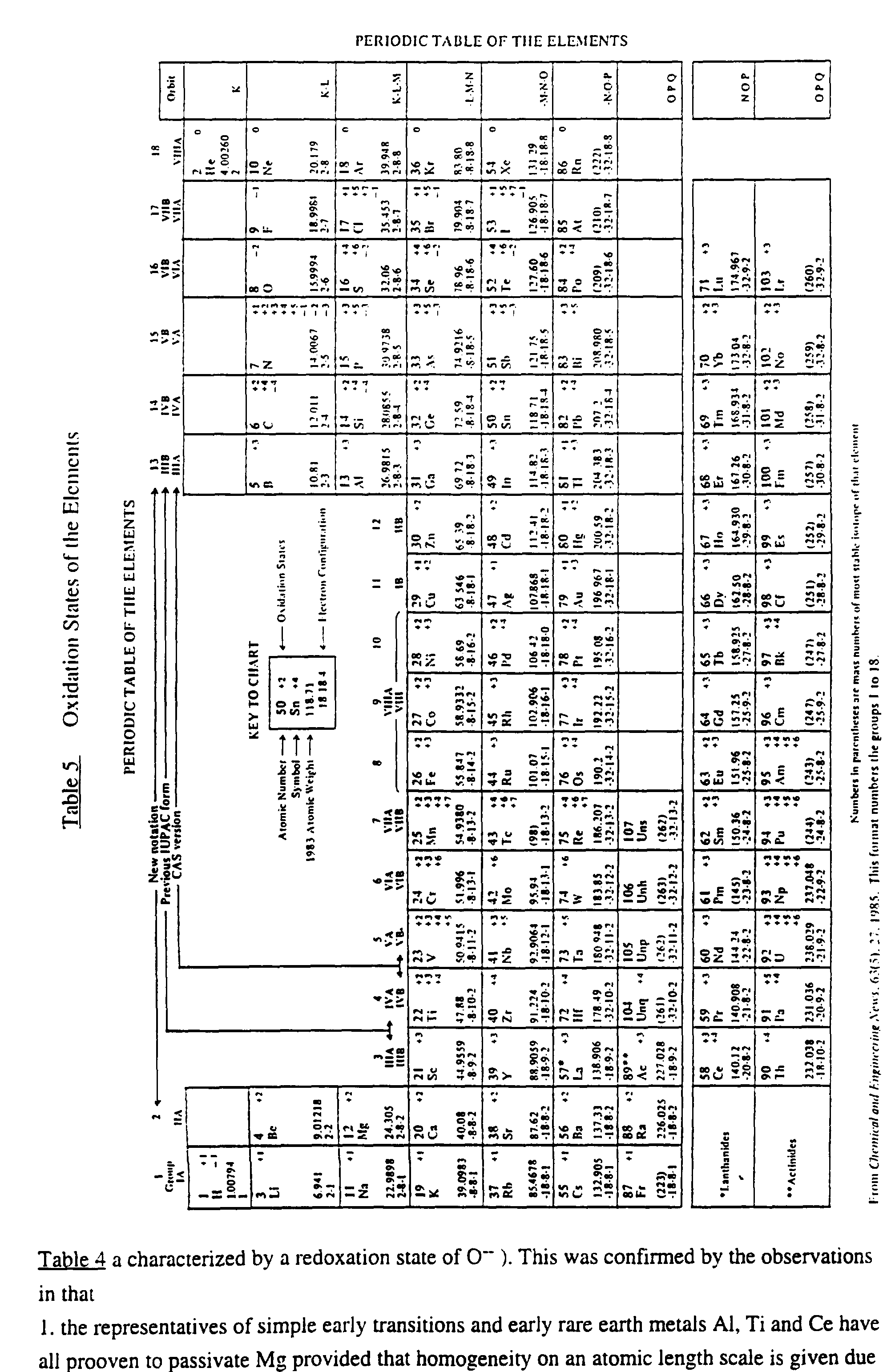 WO1996004409A1 - Selected processing for non-equilibrium