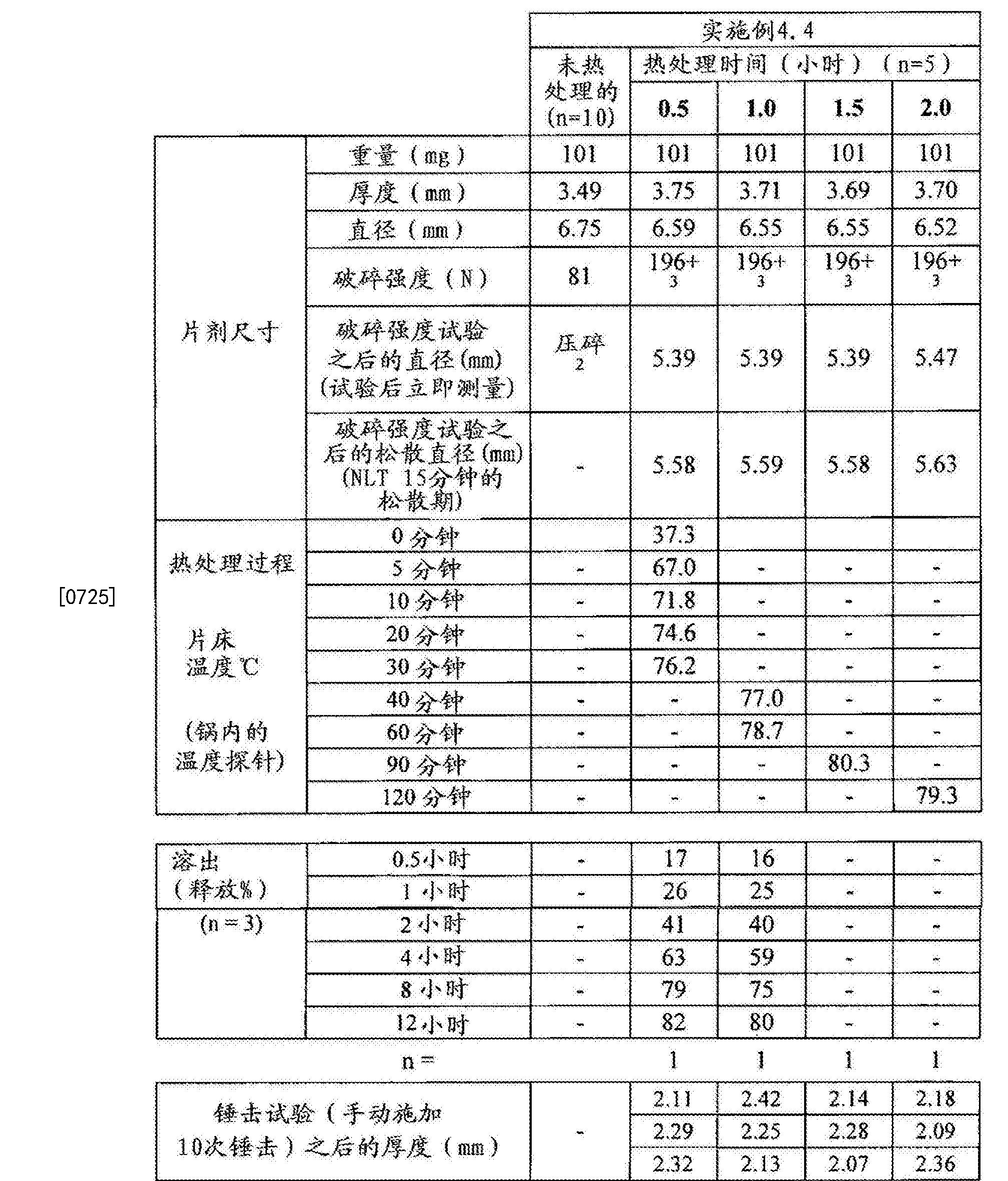 Figure CN102688241BD00571