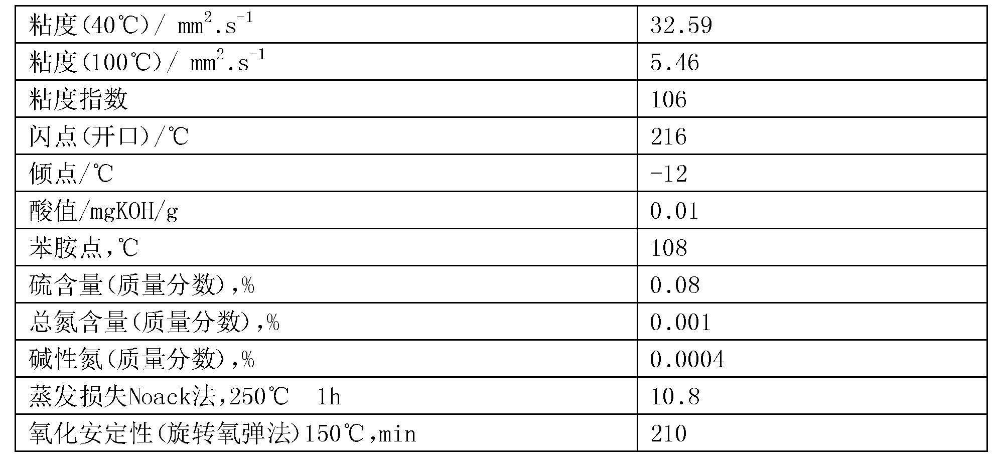 Figure CN106350112BD00071