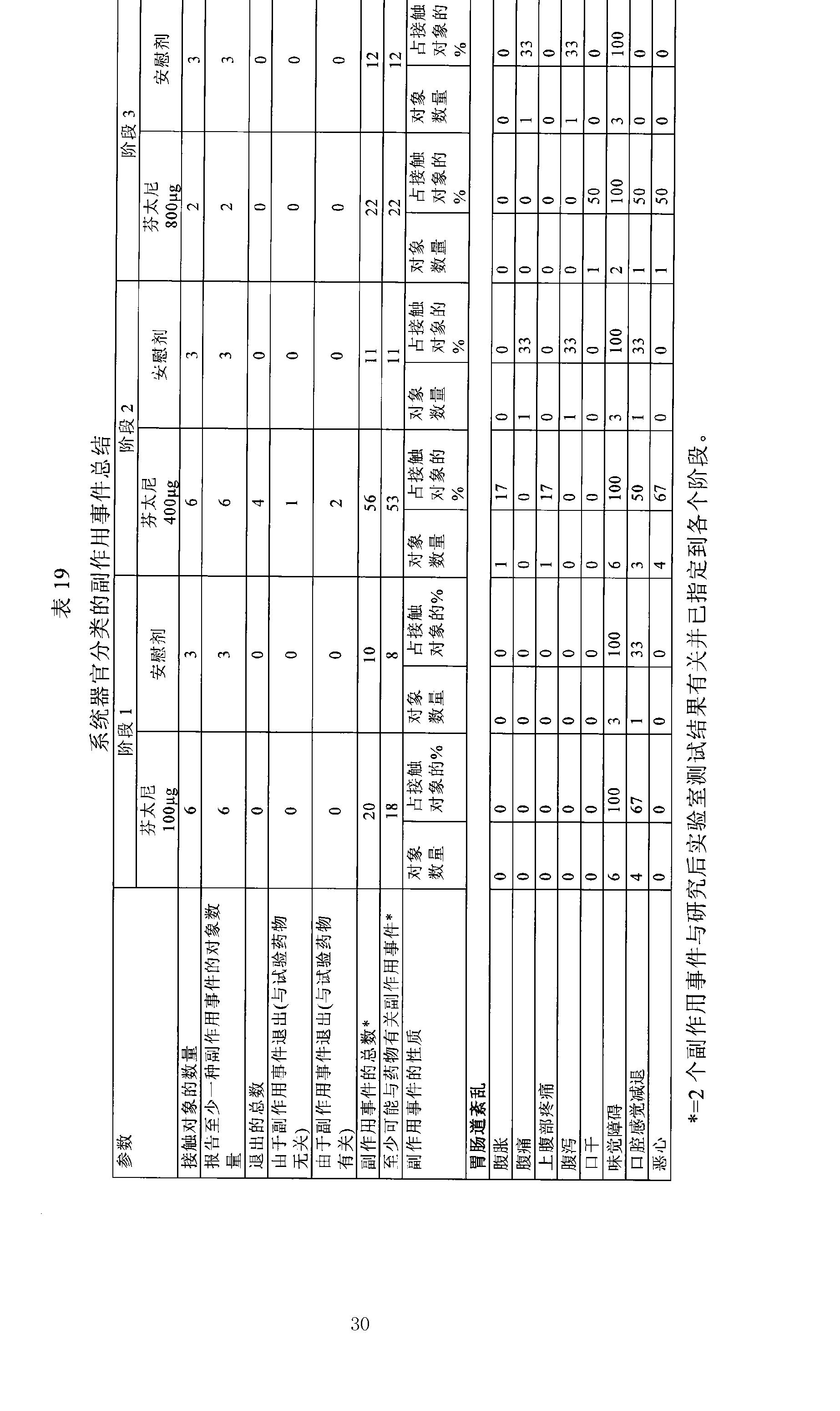 Figure CN101378735BD00301