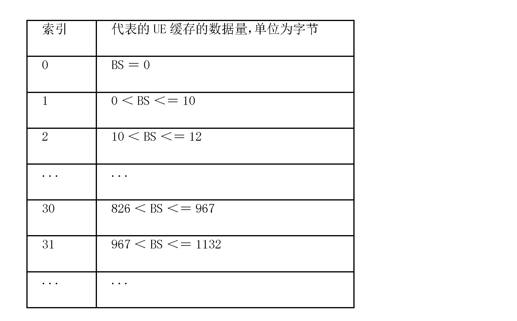 Figure CN102781096BD00061