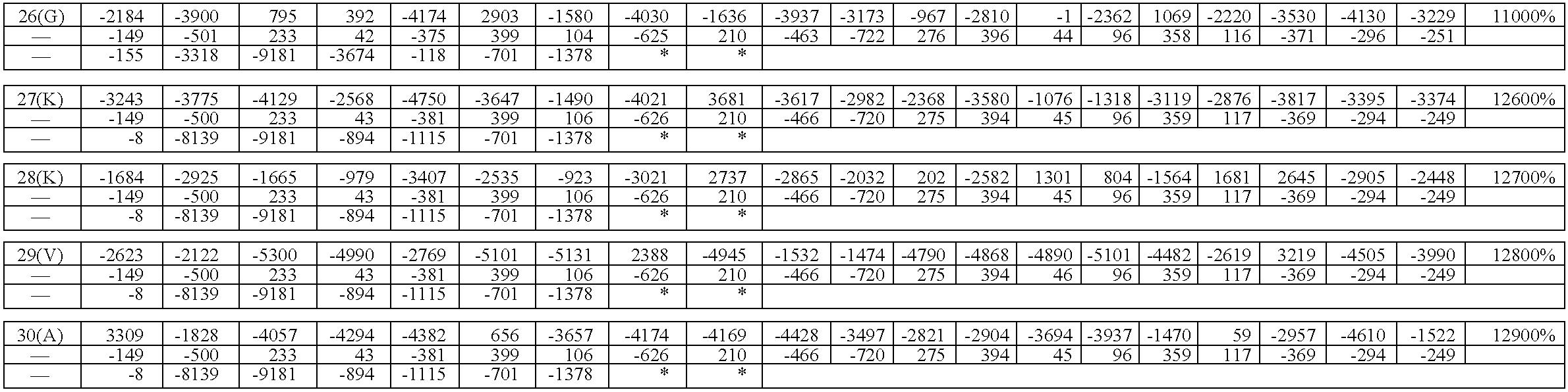 Figure US08945899-20150203-C00006