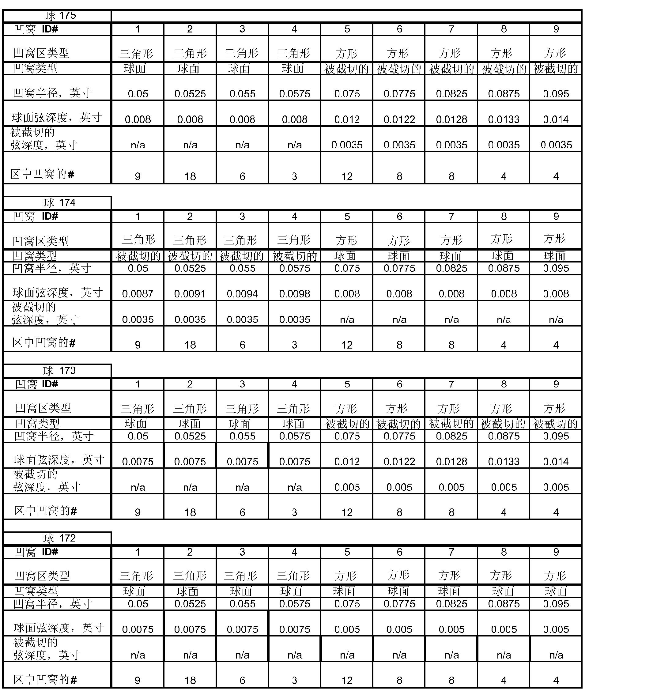 Figure CN102458589BD00211