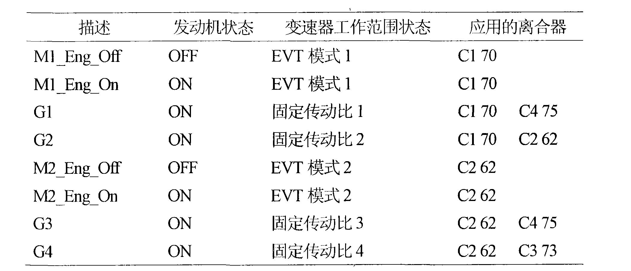 Figure CN101492047BD00081
