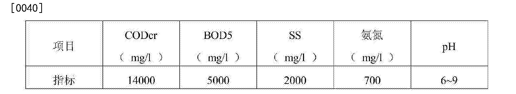 Figure CN106007211AD00051