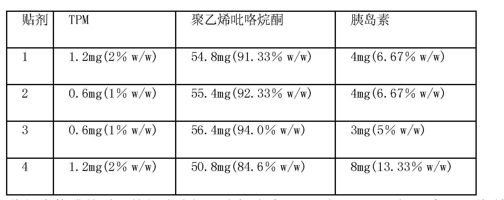 Figure CN102821791BD00282