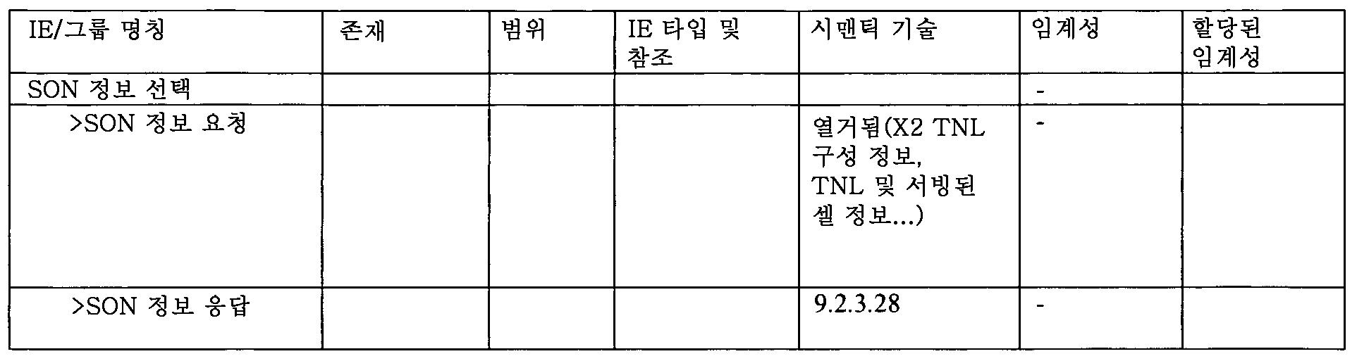 Figure 112012012836131-pct00008