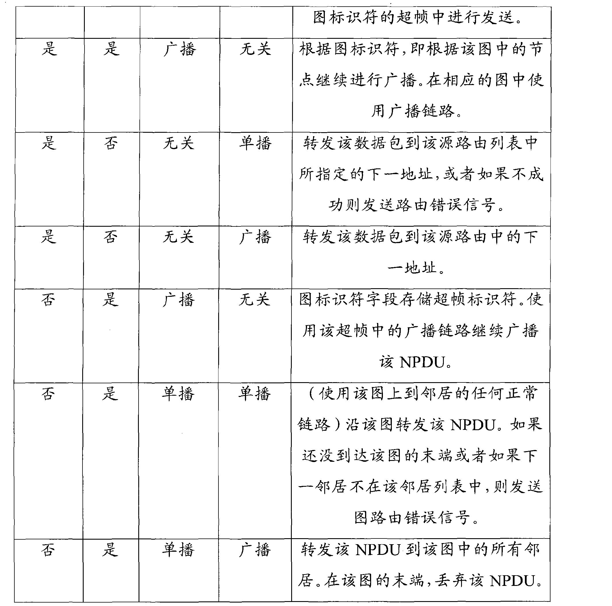 Figure CN101682535BD00291