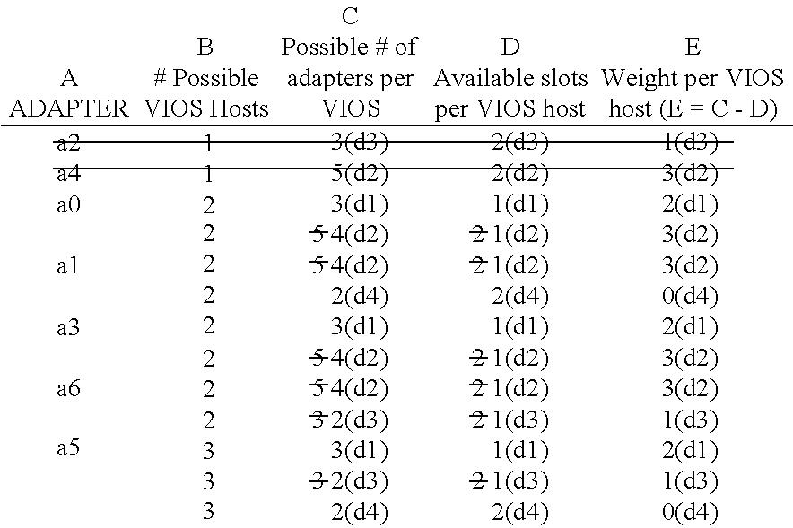 Figure US08260925-20120904-C00001