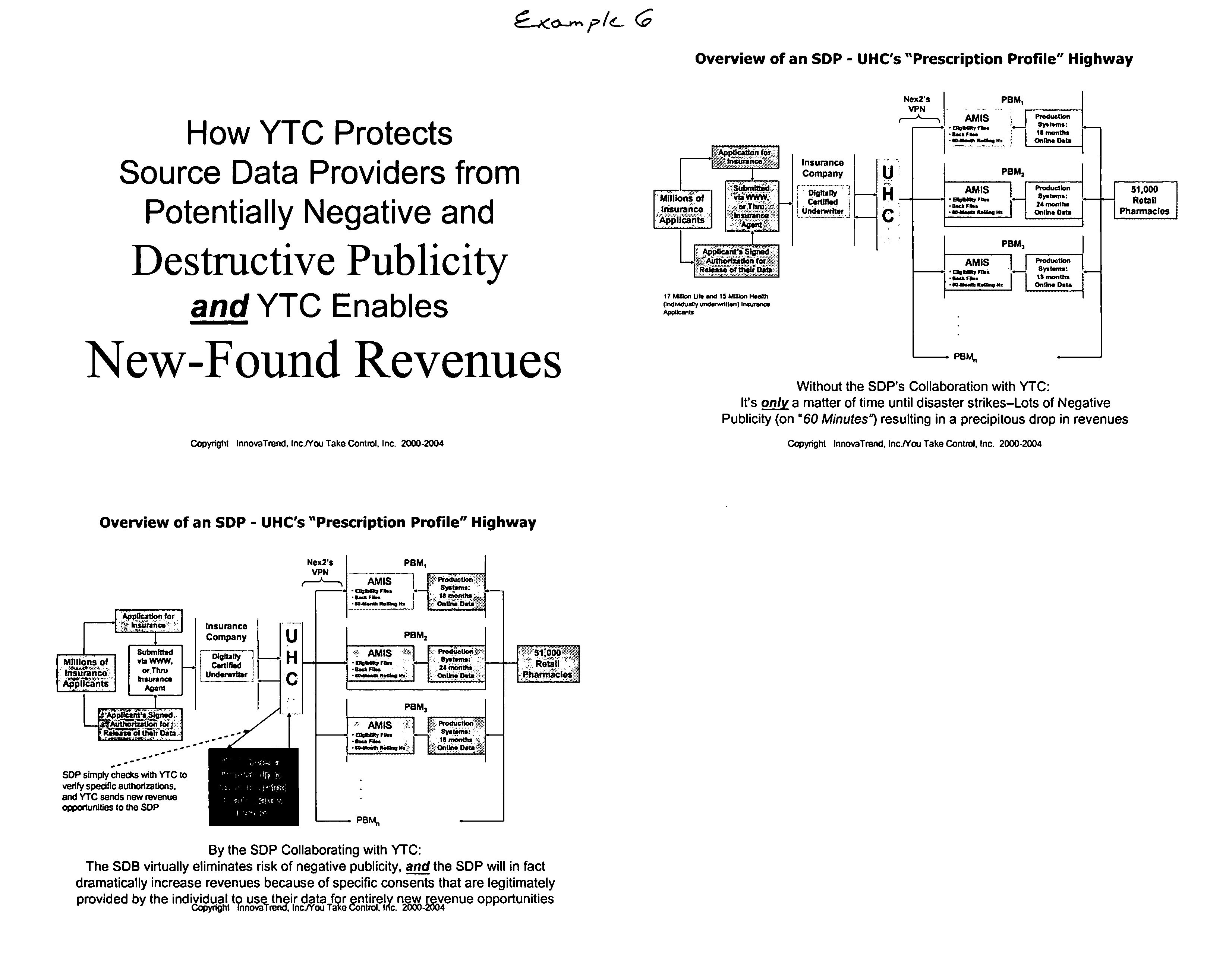 Figure US20050005168A1-20050106-P00005