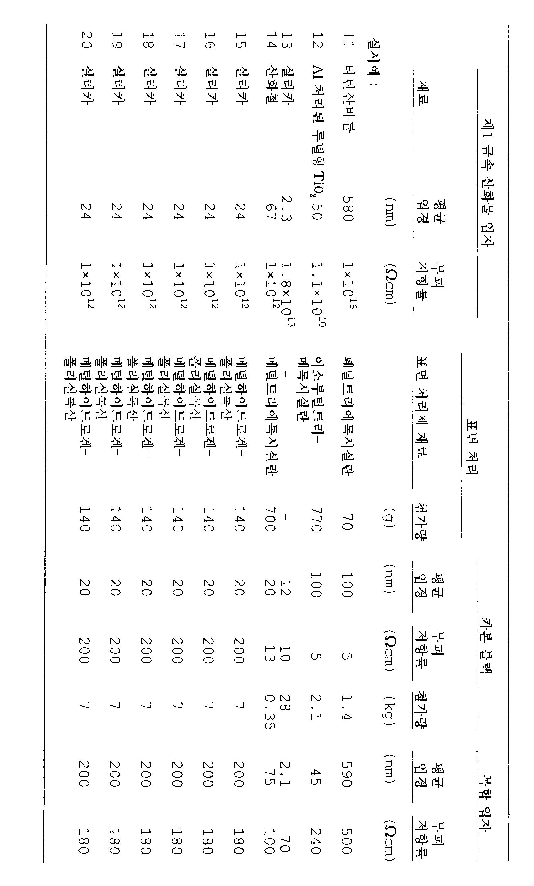 Figure 112005043082871-pat00020