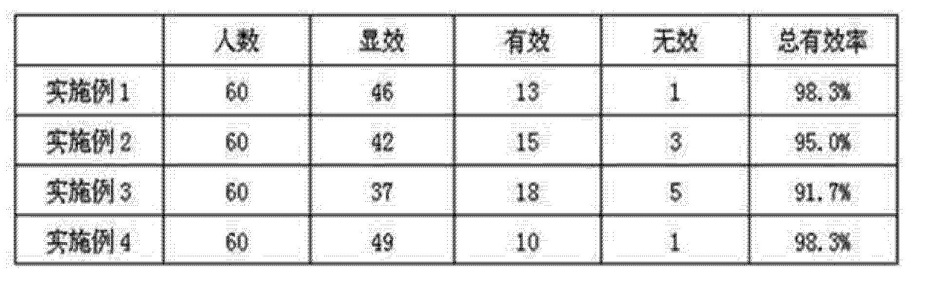 Figure CN102178894BD00114
