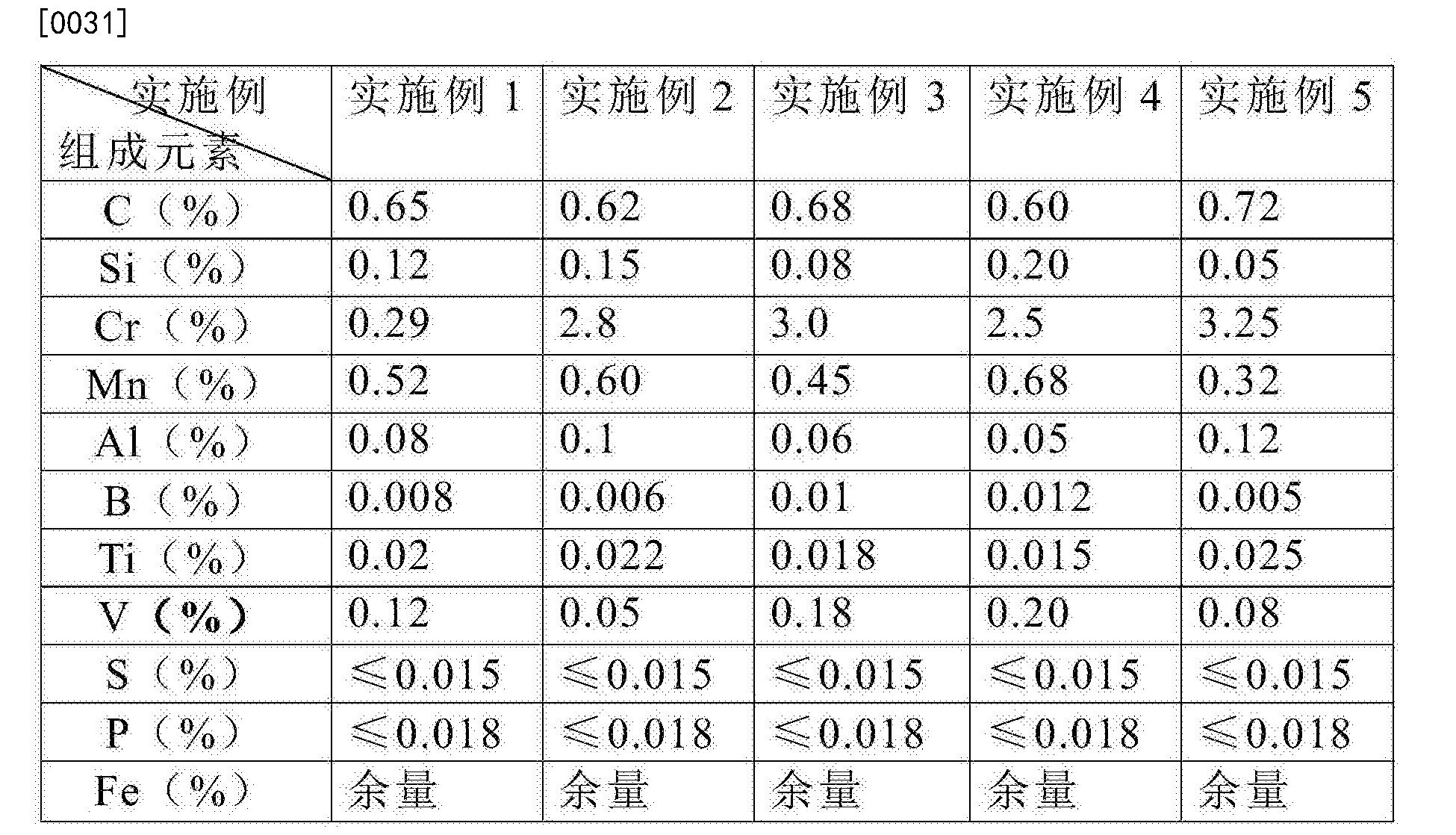 Figure CN106246804BD00061