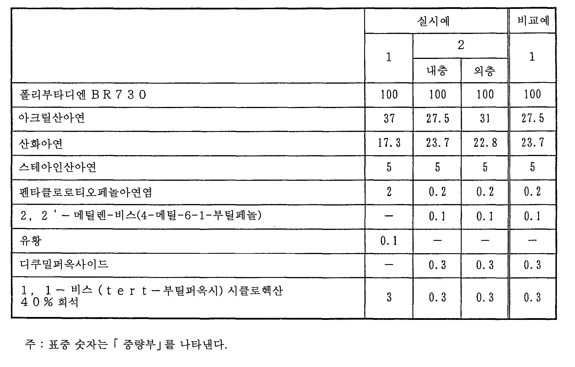 Figure 112006008439611-PAT00002