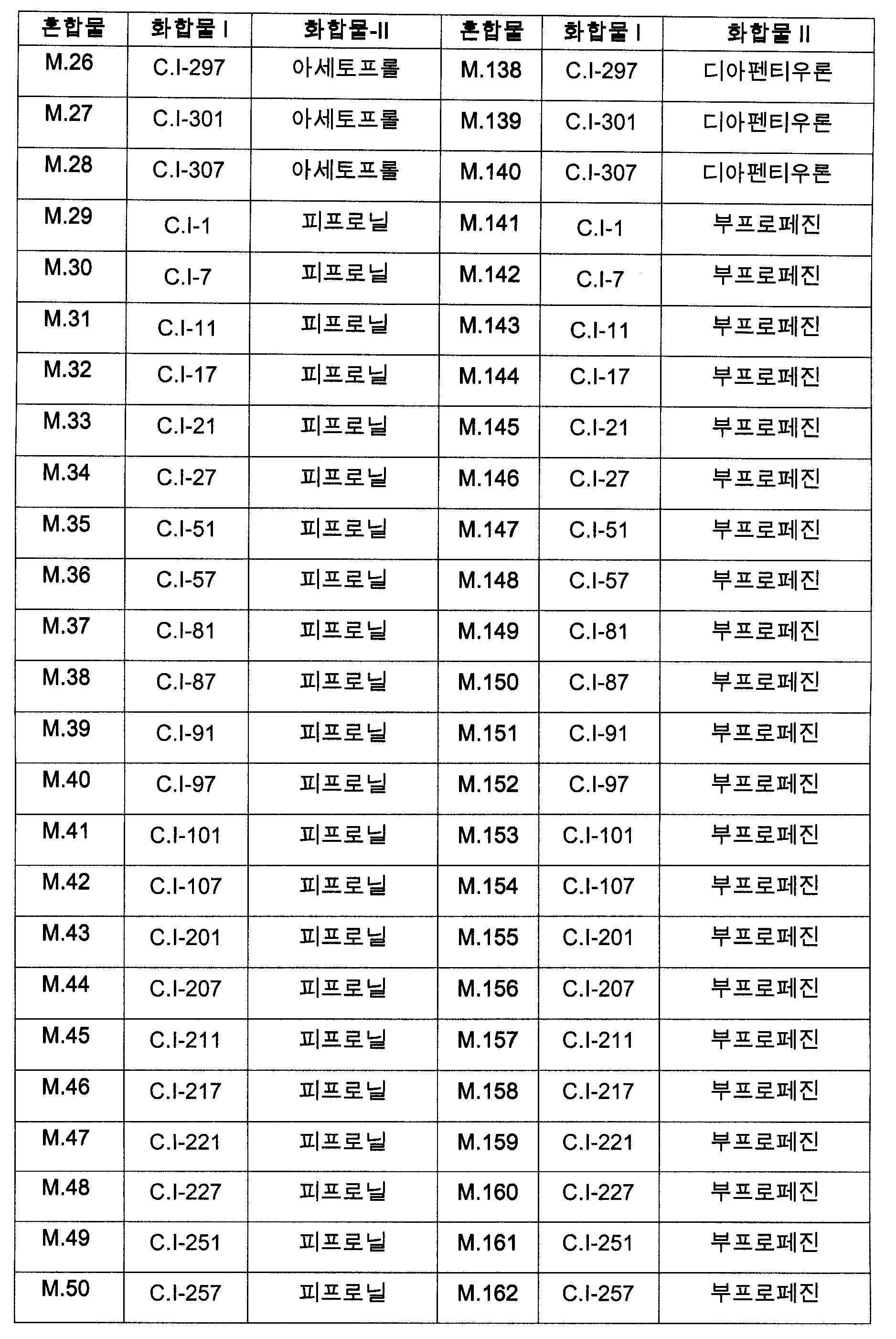 Figure 112009060332816-PCT00053