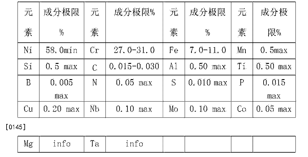 Figure CN103659169BD00161