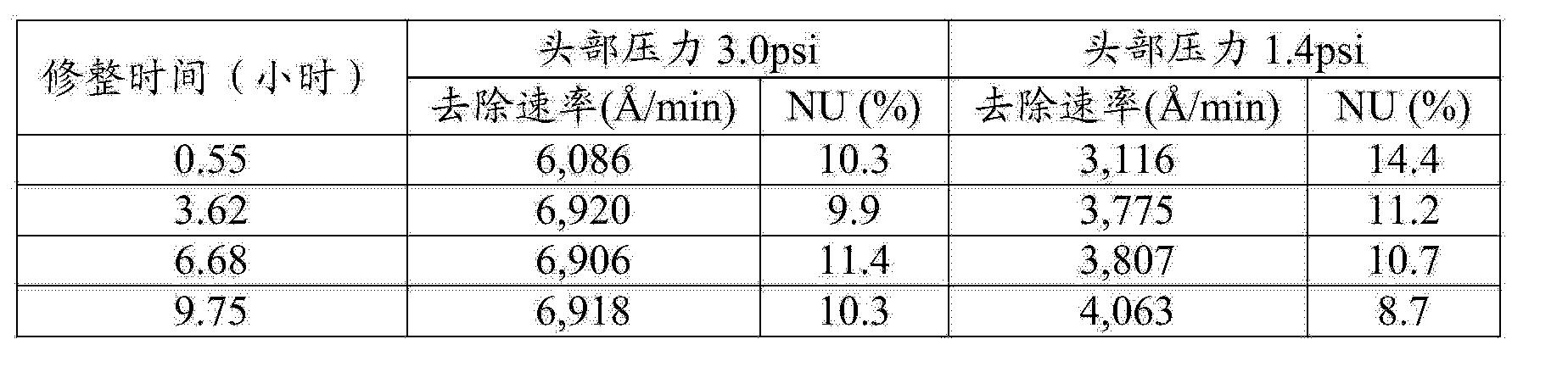 Figure CN104684686AD00213