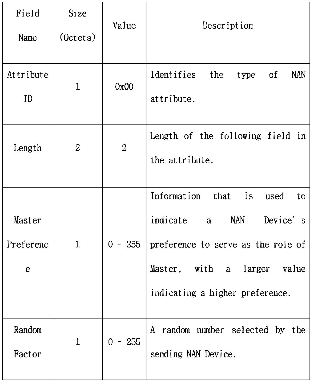 Figure PCTKR2016007302-appb-I000003